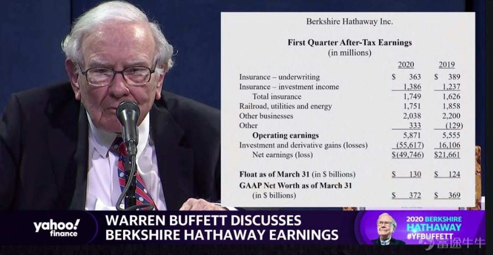 巴菲特认错清空航空股,重仓这5支股票   股东大会独家解读
