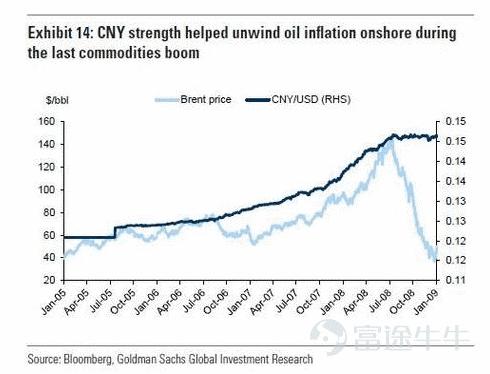 「大宗商品旗手」高盛:近期价格回落是明显的买入机会