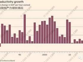 如松 : 通胀怎么燃起来?