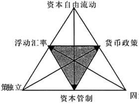 路财主:区块链的不可能三角