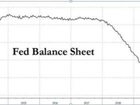 凭栏:中东黑天鹅,原油和黄金暴涨施压通胀