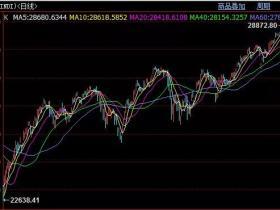 时寒冰:再说中国股市非常需要上涨