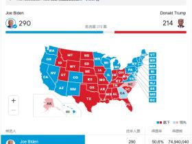 2020美国大选官方官方计票出炉:乔拜登获胜赢得2020总统大选