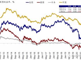 路财主:全球通胀,近在咫尺