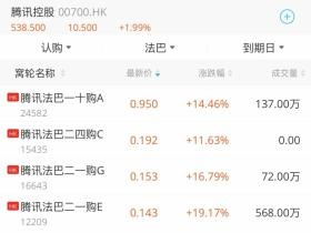 """涡轮牛熊证:香港的合法""""赌场"""""""