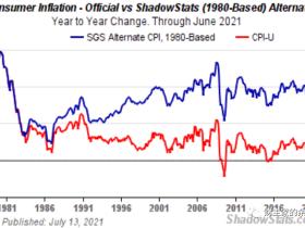 路财主:大通胀,正在路上