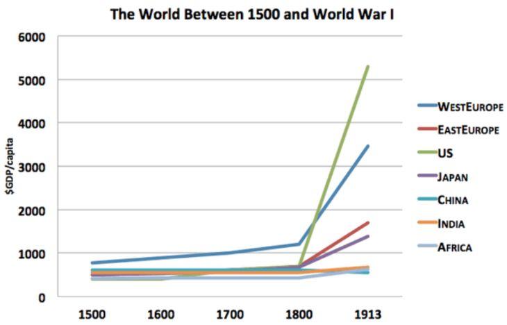 路财主: 从2000年世界经济史,看中国2019年的GDP……