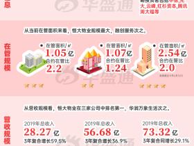 """五大""""网红""""新股陆续赴宴,如何打新赚更多?"""