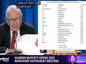 """巴菲特股东大会10大要点总结!全世界都在听这两位美国""""90后""""讲话"""
