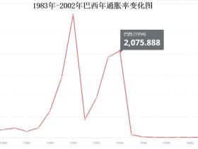 如松:瘟疫、战争、大逆转,百年未有之大变局