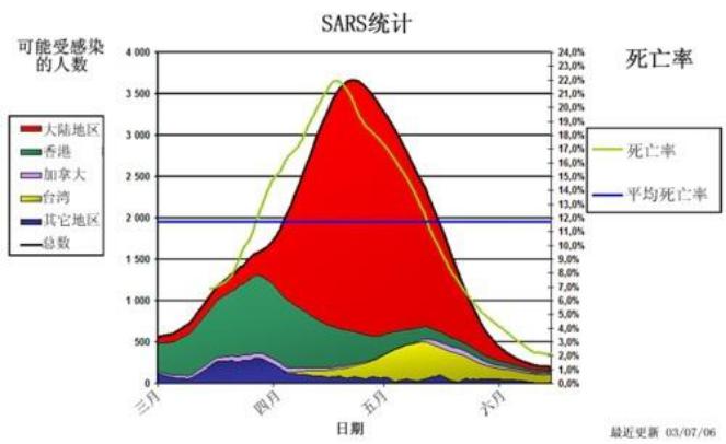 如松:北京疫情又有新进展!这波病毒,怎么就杀不死?