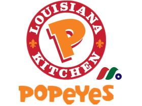 美国炸鸡连锁品牌:Popeyes Louisiana Kitchen(PLKI)——退市