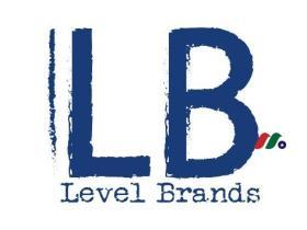 创新的品牌和营销公司:cbdMD, Inc.(YCBD)
