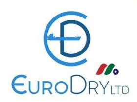 希腊船运公司:EuroDry Ltd.(EDRY)