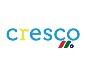 美国医疗大麻公司:Cresco Labs Inc.(CRLBF)