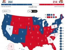 一文看懂美国大选:红州与蓝州、选举人团、2020美国总统选举