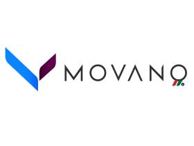 可穿戴医疗设备开发商:Movano Inc.(MOVE)