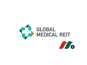 医疗REIT公司:Global Medical REIT(GMRE)