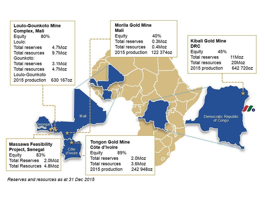 南非黄金矿业公司:兰德黄金资源Randgold Resources(GOLD)