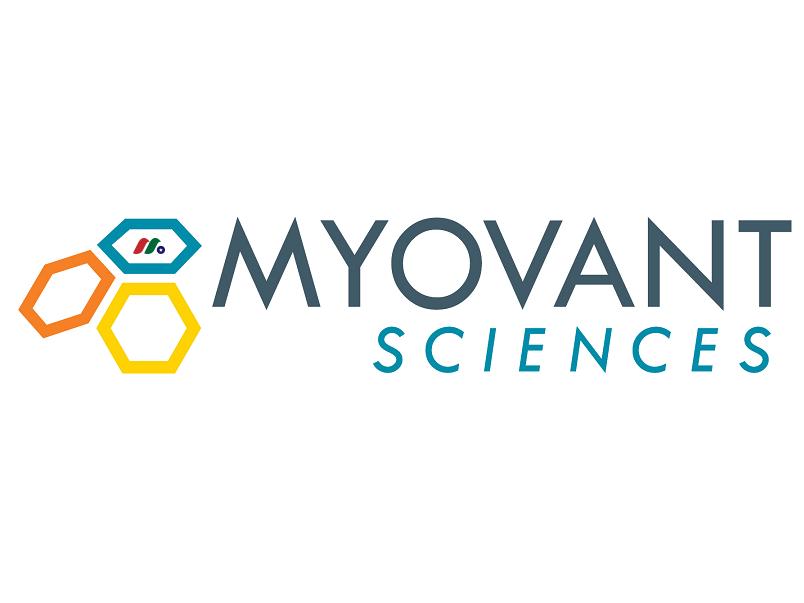 新股预告:生物制药公司 Myovant Sciences(MYOV)