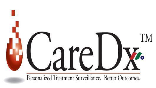 分子诊断公司:CareDx, Inc.(CDNA)