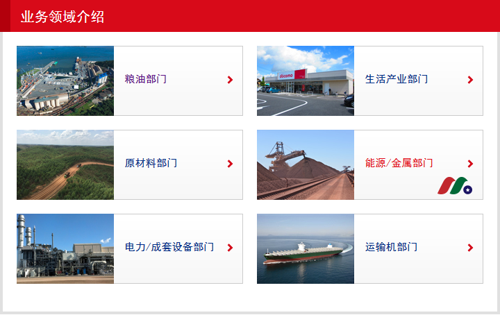 日本综合商社:丸红株式会社Marubeni Corporation(MARUY)