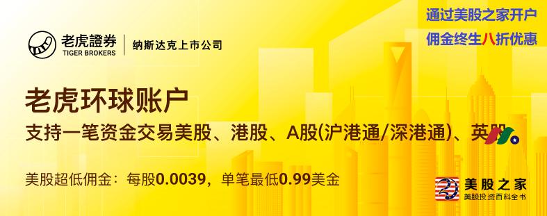 老虎证券2020年最新开户优惠:送1股阿里巴巴+佣金终生8折+免费境外银行卡