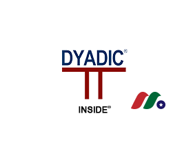 生物技术平台公司:Dyadic International, Inc.(DYAI)