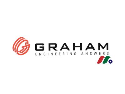 真空和传热设备供应商:格雷厄姆公司Graham Corporation(GHM)