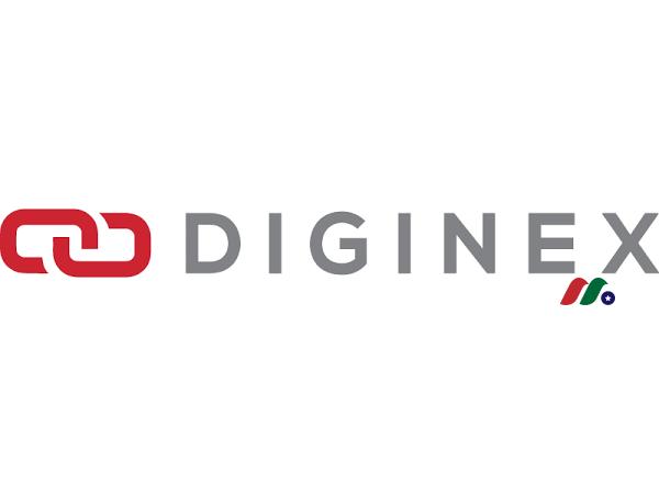 数字资产生态系统体系结构和基础架构:Diginex Limited(EQOS)