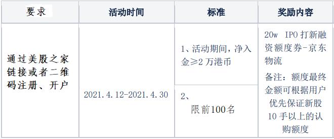 雪盈证券最新热门新股锁定额度活动(美股之家新用户专享)